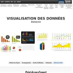 Visualisation des données - Dataviz