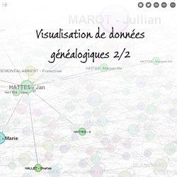 Visualisation de données généalogiques 2/2