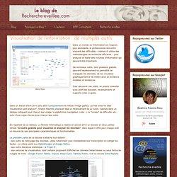 Le blog de Recherche-eveillee
