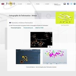 Pikko - Visualisation d'Information. VisionLink