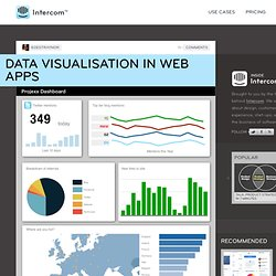 Data Visualisation in Web Apps