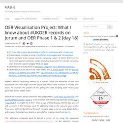 OER Visualisation Project: What I know about #UKOER records on Jorum and OER Phase 1 & 2 [day 18]