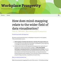 How does mind-mapping relate to the wider field of data visualisation?