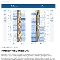 Visualisation — revue Sciences du Design