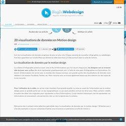 20 visualisations de données en Motion design - motion_design