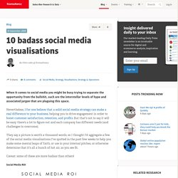 10 badass social media visualisations