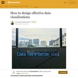 How to design effective data visualisations – EmpathyBroker