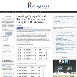 Creating Olympic Medal Treemap Visualisations Using OTS R Libraries