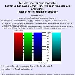 Tester des lunettes pour anaglyphe : Choisir un bon couple écran - lunettes pour visualiser des anaglyphes 3D - lunettes relief 3D - David ROMEUF