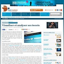 Visualiser et analyser ses tweets