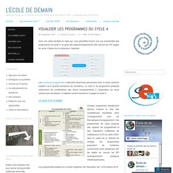 Visualiser les programmes du cycle 4