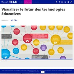 Visualiser le futur des technologies éducatives