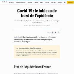 Coronavirus : visualisez l'évolution de l'épidémie en France et dans le monde