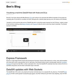 Visualising a real-time DataSift feed with Node and D3.js