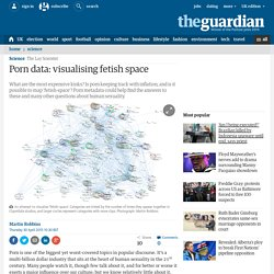Porn data: visualising fetish space