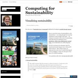 Visualising sustainability « Computing for Sustainability