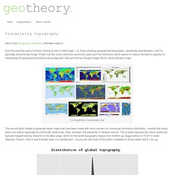 Visualising topography