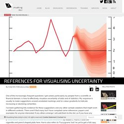 References for visualising uncertainty