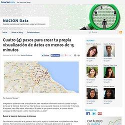 Cuatro (4) pasos para crear tu propia visualización de datos en menos de 15 minutos