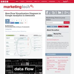 New Flow Visualization Diagram in Google Analytics is Awesome