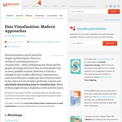 Data Visualization: Modern Approaches