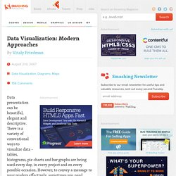 Data Visualization: Modern Approaches - Smashing Magazine
