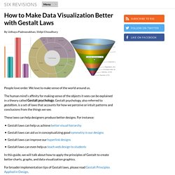 How to Make Data Visualization Better with Gestalt Laws