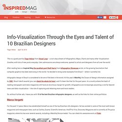 Info-Visualization Through the Eyes and Talent of 10 Brazilian Designers