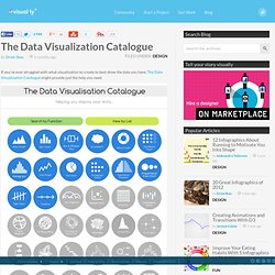 The Data Visualization Catalogue
