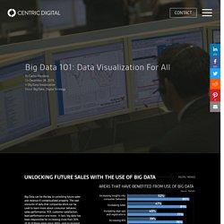 Big Data 101: Data Visualization For All | Centric Digital