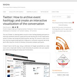 Twitter: How to archive event hashtags and create an interactive visualization of the conversation