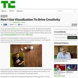 How I Use Visualization To Drive Creativity