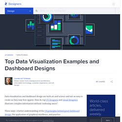 Top data visualization examples and dashboard designs