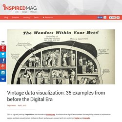 Vintage data visualization: 35 examples from before the Digital Era