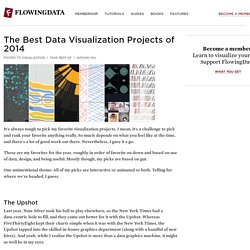The Best Data Visualization Projects of 2014