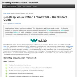SensMap Visualization Framework – Quick Start Guide