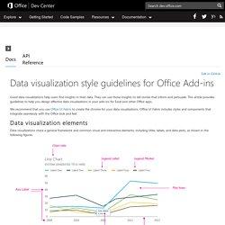 Dev Center - Docs - Data visualization style guidelines