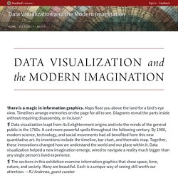 Data Visualization and the Modern Imagination - Spotlight at Stanford