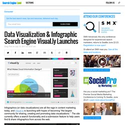 Data Visualization & Infographic Search Engine Visual.ly Launches