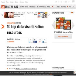 10 top data visualization resources