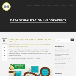 Data Visualization Infographics Archives -