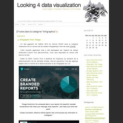 Looking 4 data visualization: Infographics