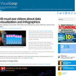 40 must-see vídeos about data visualization and infographics