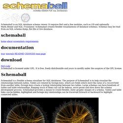 mkweb.bcgsc.ca/schemaball/?home
