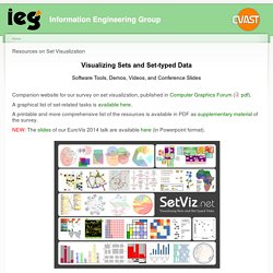 Visualizing Sets and Set-typed Data visualization catalog