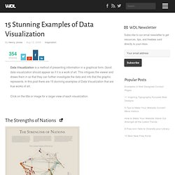15 Stunning Examples of Data Visualization | Web Design Ledger -