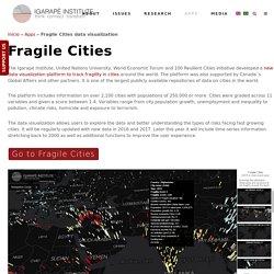 Fragile Cities data visualization - Igarapé Institute
