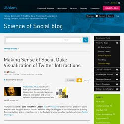 Making Sense of Social Data: Visualization of Twit