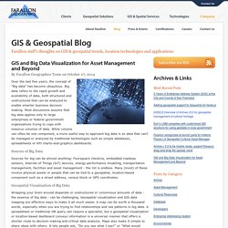 GIS and Big Data Visualization for Asset Management and Beyond