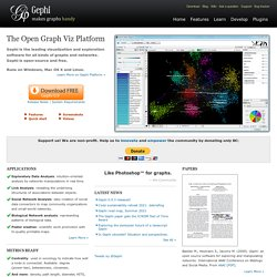 Gephi, graph visualization and manipulation software